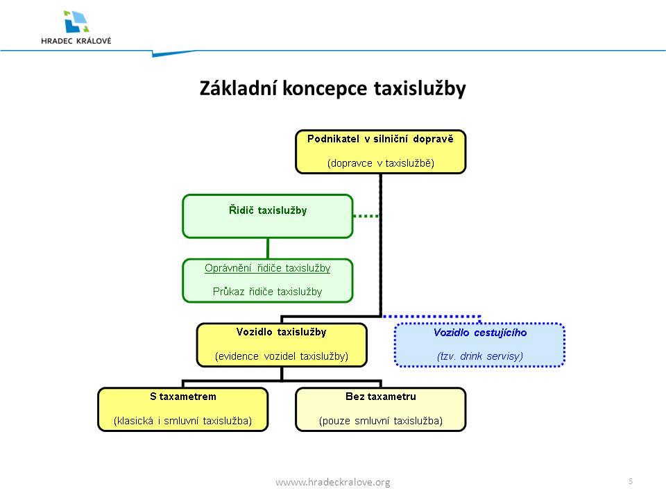5 wwww.hradeckralove.org Základní koncepce taxislužby