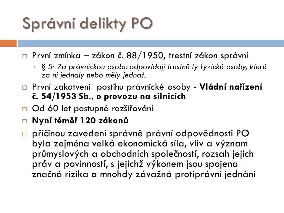 Správní delikty PO  První zmínka – zákon č.