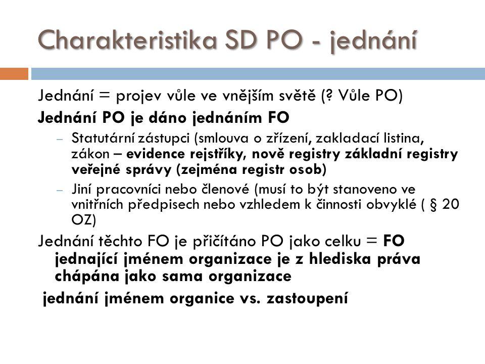 Charakteristika SD PO - jednání Jednání = projev vůle ve vnějším světě (.