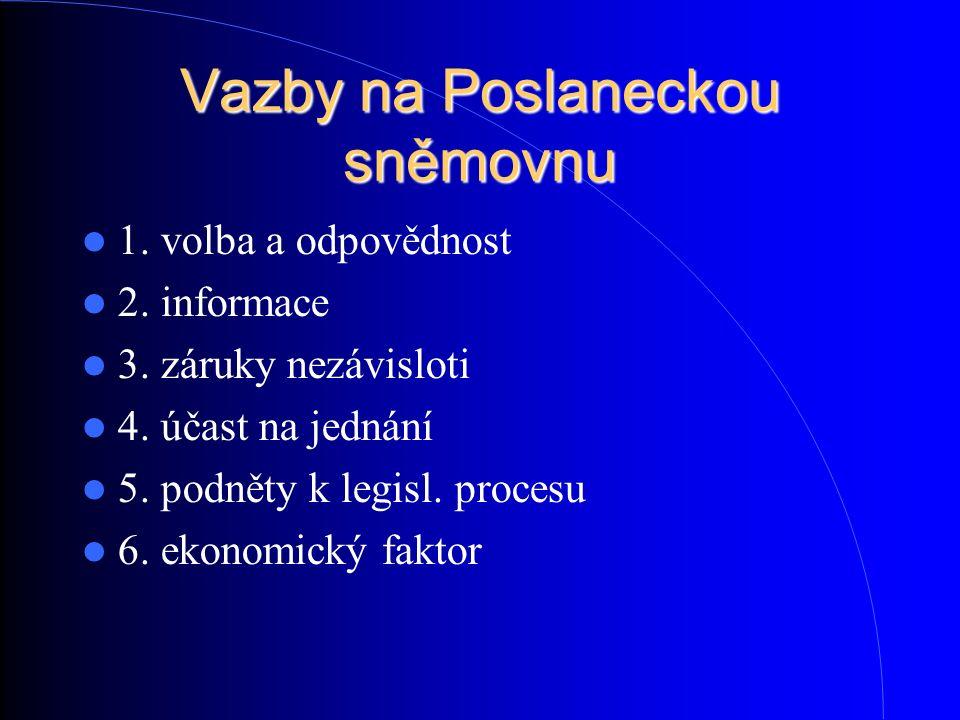 Vazby na Poslaneckou sněmovnu 1. volba a odpovědnost 2. informace 3. záruky nezávisloti 4. účast na jednání 5. podněty k legisl. procesu 6. ekonomický