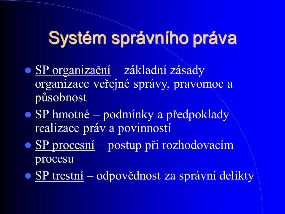 Systém správního práva SP organizační – základní zásady organizace veřejné správy, pravomoc a působnost SP hmotné – podmínky a předpoklady realizace p