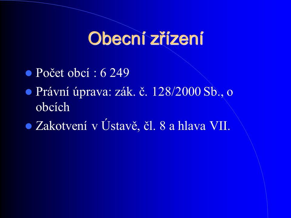 Obecní zřízení Počet obcí : 6 249 Právní úprava: zák. č. 128/2000 Sb., o obcích Zakotvení v Ústavě, čl. 8 a hlava VII.