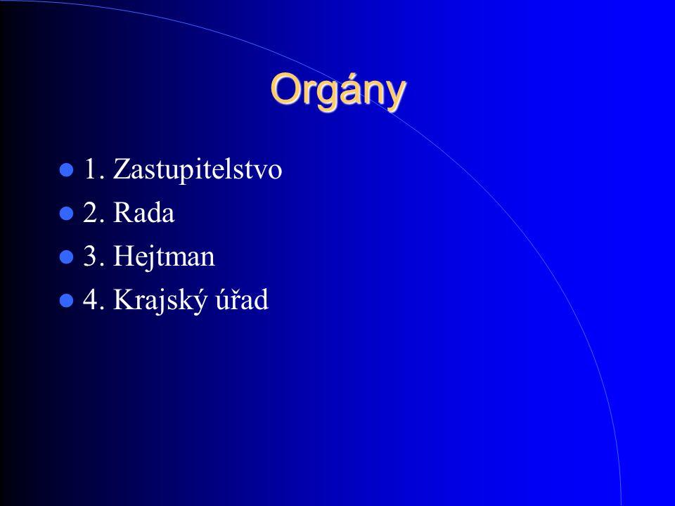 Orgány 1. Zastupitelstvo 2. Rada 3. Hejtman 4. Krajský úřad