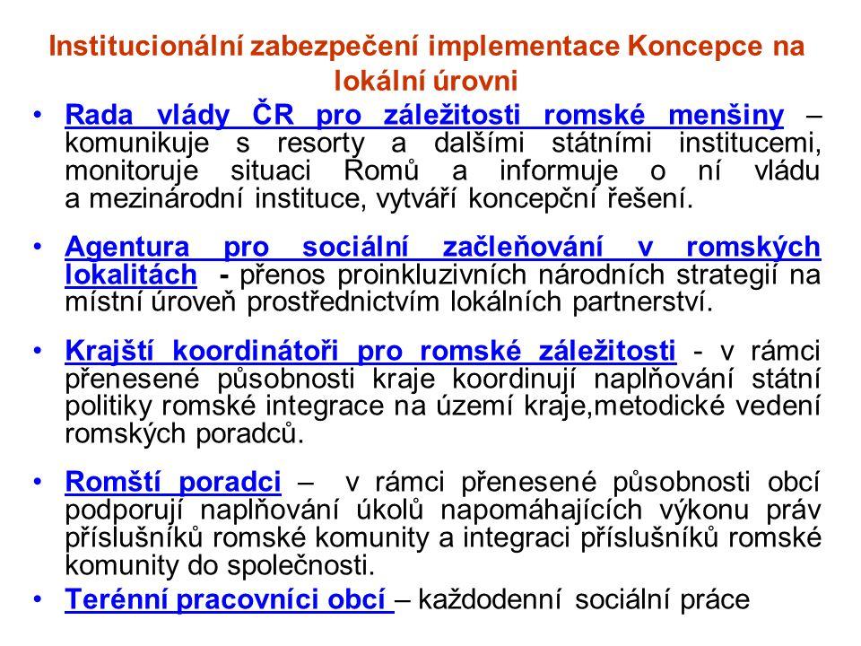 Institucionální zabezpečení implementace Koncepce na lokální úrovni Rada vlády ČR pro záležitosti romské menšiny – komunikuje s resorty a dalšími stát