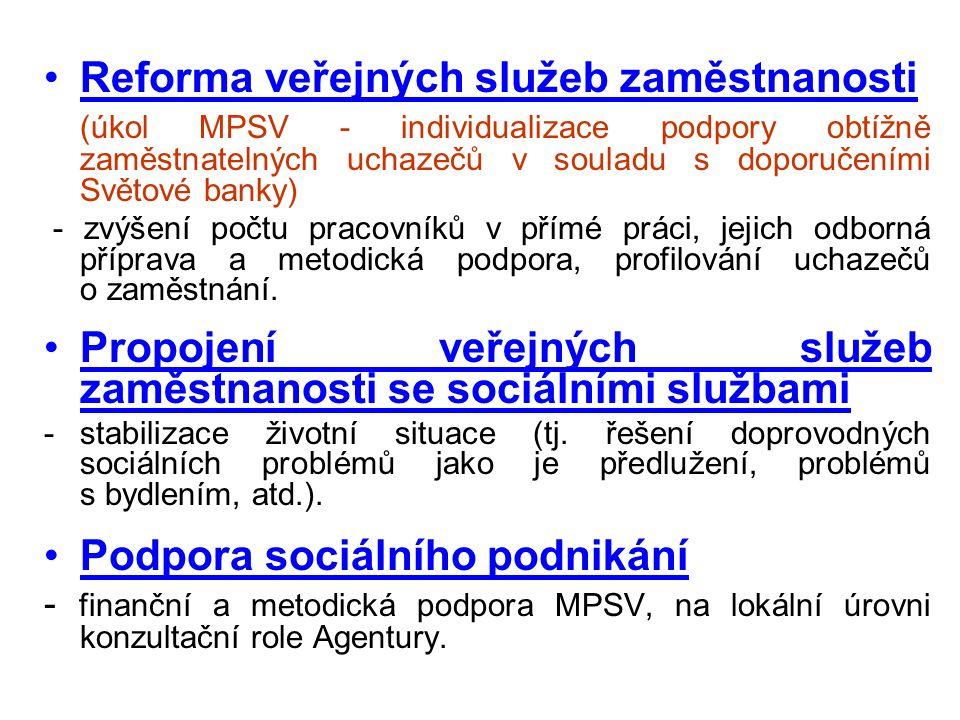 Reforma veřejných služeb zaměstnanosti (úkol MPSV - individualizace podpory obtížně zaměstnatelných uchazečů v souladu s doporučeními Světové banky) - zvýšení počtu pracovníků v přímé práci, jejich odborná příprava a metodická podpora, profilování uchazečů o zaměstnání.