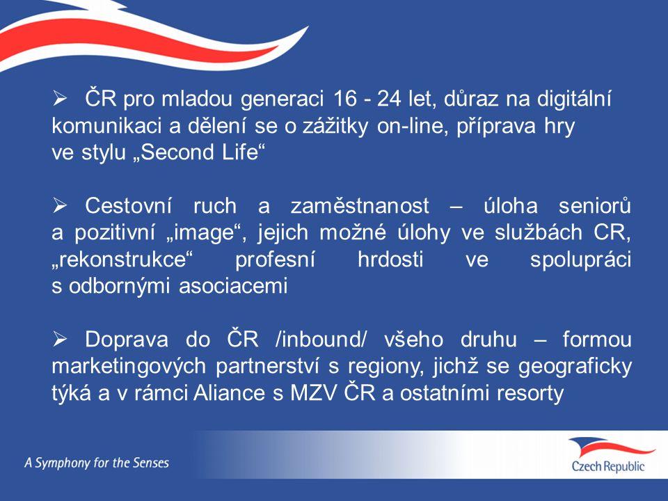 """ ČR pro mladou generaci 16 - 24 let, důraz na digitální komunikaci a dělení se o zážitky on-line, příprava hry ve stylu """"Second Life""""  Cestovní ruch"""