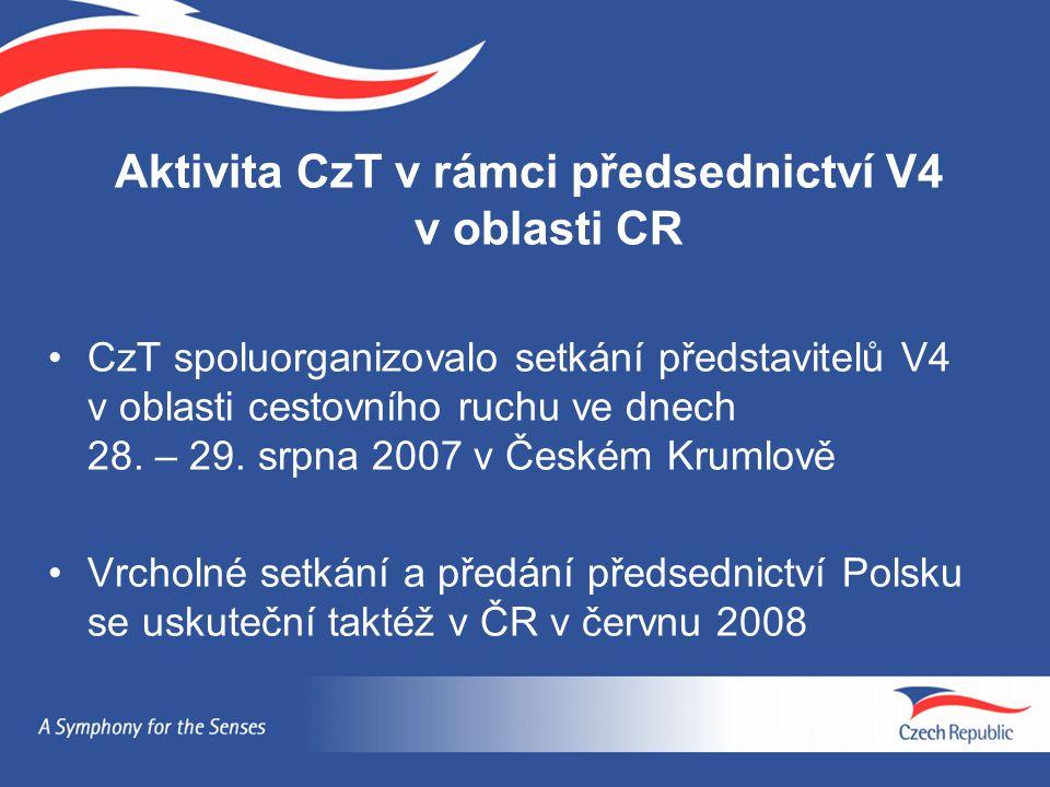Aktivita CzT v rámci předsednictví V4 v oblasti CR CzT spoluorganizovalo setkání představitelů V4 v oblasti cestovního ruchu ve dnech 28. – 29. srpna