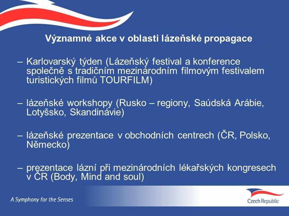 Významné akce v oblasti lázeňské propagace –Karlovarský týden (Lázeňský festival a konference společně s tradičním mezinárodním filmovým festivalem tu