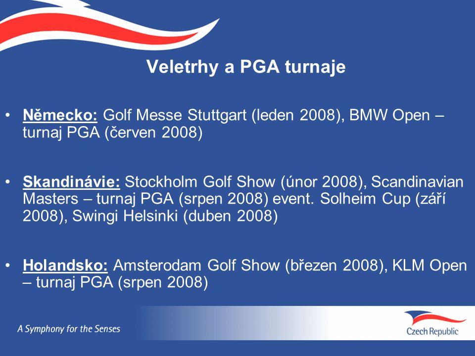 Veletrhy a PGA turnaje Německo: Golf Messe Stuttgart (leden 2008), BMW Open – turnaj PGA (červen 2008) Skandinávie: Stockholm Golf Show (únor 2008), S