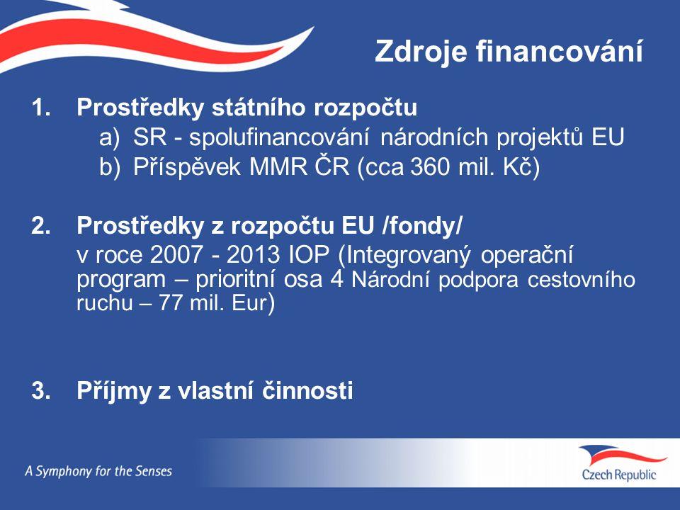 Zdroje financování 1.Prostředky státního rozpočtu a)SR - spolufinancování národních projektů EU b)Příspěvek MMR ČR (cca 360 mil. Kč) 2.Prostředky z ro