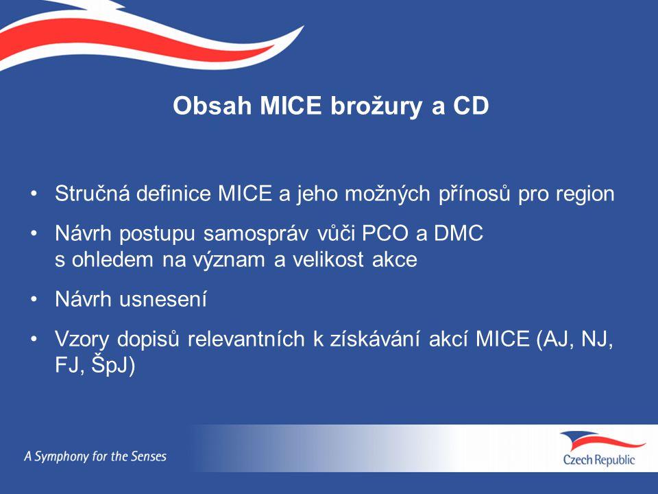 Obsah MICE brožury a CD Stručná definice MICE a jeho možných přínosů pro region Návrh postupu samospráv vůči PCO a DMC s ohledem na význam a velikost akce Návrh usnesení Vzory dopisů relevantních k získávání akcí MICE (AJ, NJ, FJ, ŠpJ)