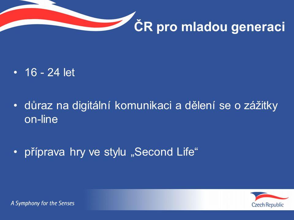 """ČR pro mladou generaci 16 - 24 let důraz na digitální komunikaci a dělení se o zážitky on-line příprava hry ve stylu """"Second Life """
