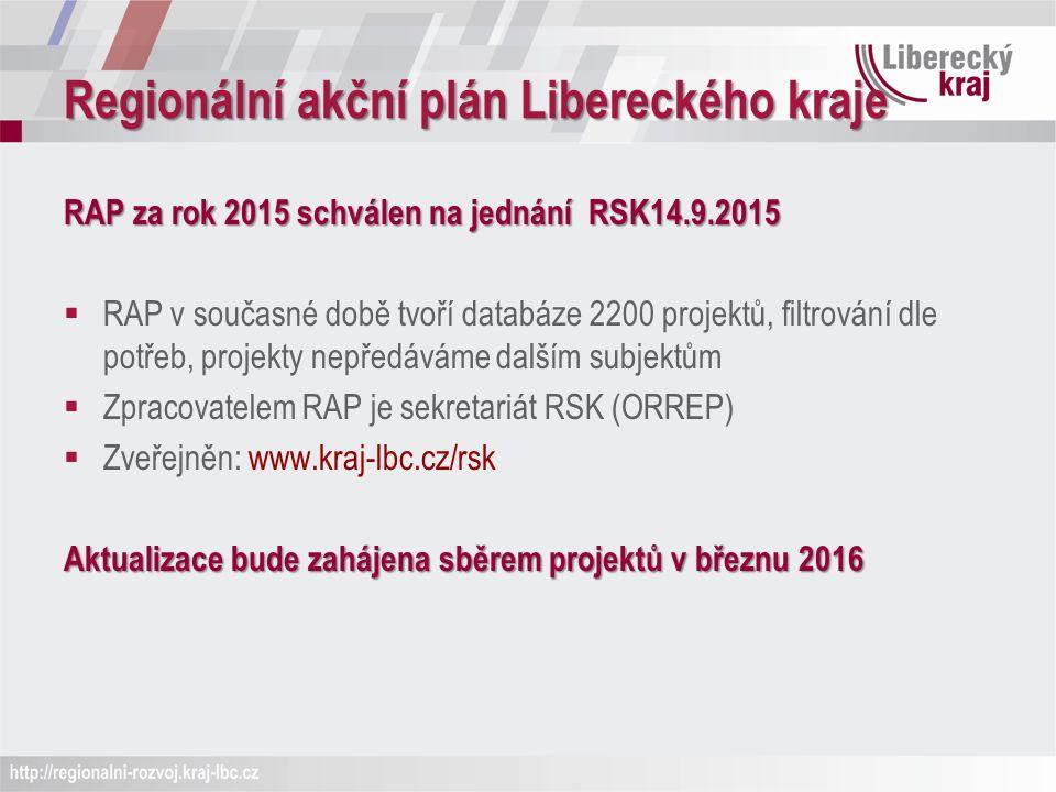 Regionální akční plán Libereckého kraje RAP za rok 2015 schválen na jednání RSK14.9.2015  RAP v současné době tvoří databáze 2200 projektů, filtrování dle potřeb, projekty nepředáváme dalším subjektům  Zpracovatelem RAP je sekretariát RSK (ORREP)  Zveřejněn: www.kraj-lbc.cz/rsk Aktualizace bude zahájena sběrem projektů v březnu 2016