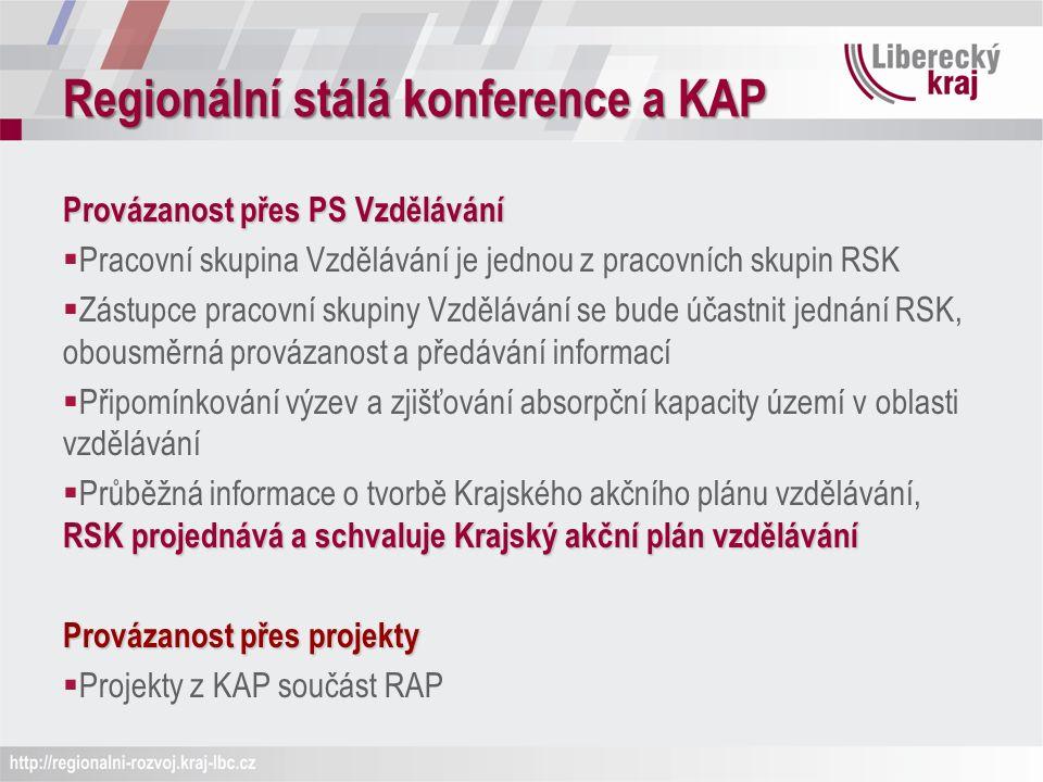 Regionální stálá konference a KAP Provázanost přes PS Vzdělávání  Pracovní skupina Vzdělávání je jednou z pracovních skupin RSK  Zástupce pracovní skupiny Vzdělávání se bude účastnit jednání RSK, obousměrná provázanost a předávání informací  Připomínkování výzev a zjišťování absorpční kapacity území v oblasti vzdělávání RSK projednává a schvaluje Krajský akční plán vzdělávání  Průběžná informace o tvorbě Krajského akčního plánu vzdělávání, RSK projednává a schvaluje Krajský akční plán vzdělávání Provázanost přes projekty  Projekty z KAP součást RAP