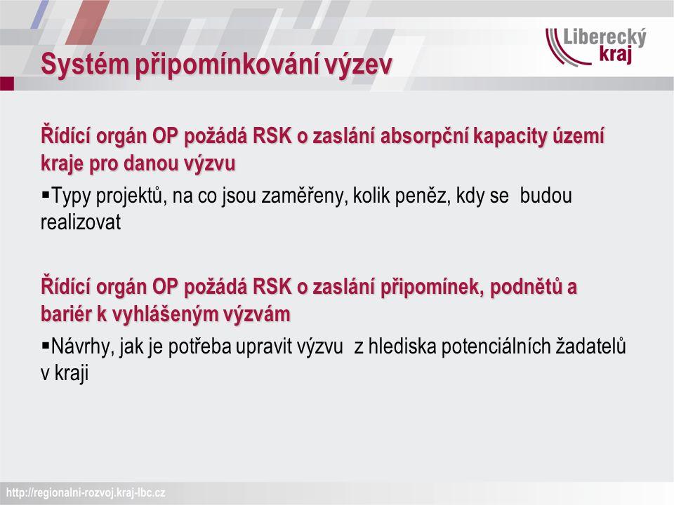 Systém připomínkování výzev Řídící orgán OP požádá RSK o zaslání absorpční kapacity území kraje pro danou výzvu  Typy projektů, na co jsou zaměřeny, kolik peněz, kdy se budou realizovat Řídící orgán OP požádá RSK o zaslání připomínek, podnětů a bariér k vyhlášeným výzvám  Návrhy, jak je potřeba upravit výzvu z hlediska potenciálních žadatelů v kraji