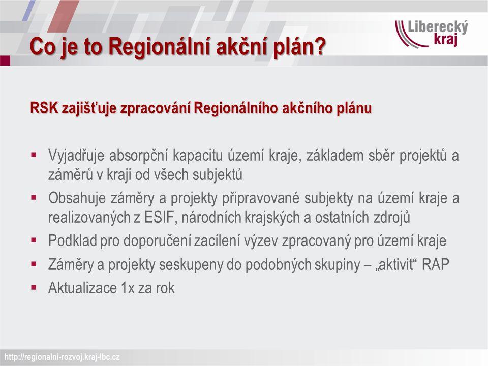 Co je to Regionální akční plán.
