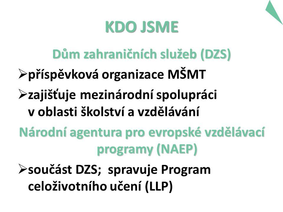 KDO JSME Dům zahraničních služeb (DZS)  příspěvková organizace MŠMT  zajišťuje mezinárodní spolupráci v oblasti školství a vzdělávání Národní agentura pro evropské vzdělávací programy (NAEP)  součást DZS; spravuje Program celoživotního učení (LLP)