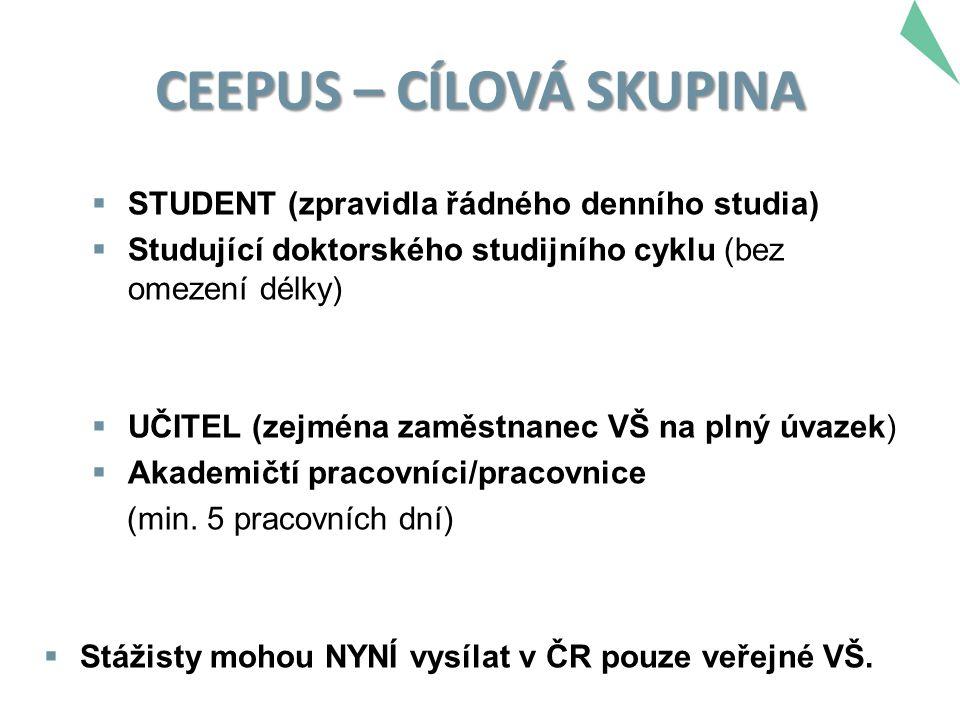 CEEPUS – CÍLOVÁ SKUPINA  STUDENT (zpravidla řádného denního studia)  Studující doktorského studijního cyklu (bez omezení délky)  UČITEL (zejména zaměstnanec VŠ na plný úvazek)  Akademičtí pracovníci/pracovnice (min.