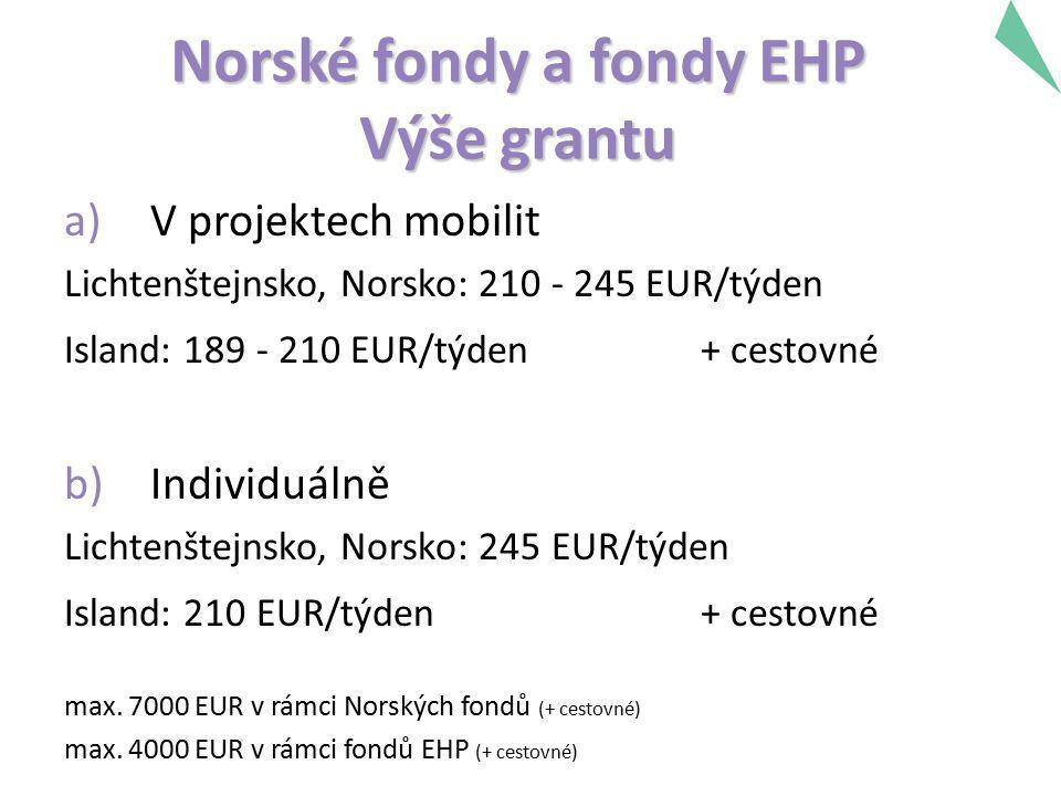 Norské fondy a fondy EHP Výše grantu a)V projektech mobilit Lichtenštejnsko, Norsko: 210 - 245 EUR/týden Island: 189 - 210 EUR/týden + cestovné b)Individuálně Lichtenštejnsko, Norsko: 245 EUR/týden Island: 210 EUR/týden + cestovné max.