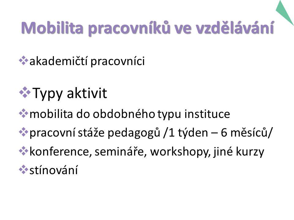 Mobilita pracovníků ve vzdělávání  akademičtí pracovníci  Typy aktivit  mobilita do obdobného typu instituce  pracovní stáže pedagogů /1 týden – 6 měsíců/  konference, semináře, workshopy, jiné kurzy  stínování