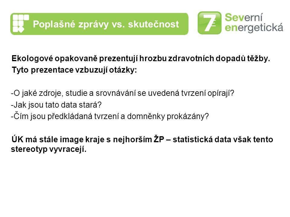 www.7.cz www.7.cz www.limity.cz