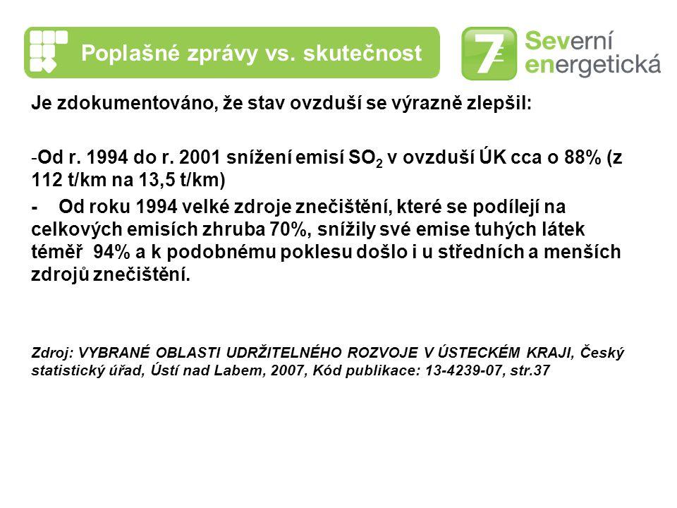 SO2 Údaje viz F.Skácel, V. Tekáč: Posouzení trendů vývoje kvality ovzduší severozápadních Čech.