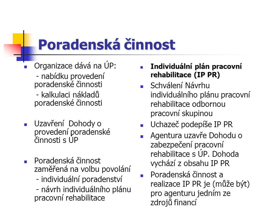 Poradenská činnost Organizace dává na ÚP: - nabídku provedení poradenské činnosti - kalkulaci nákladů poradenské činnosti Uzavření Dohody o provedení poradenské činnosti s ÚP Poradenská činnost zaměřená na volbu povolání - individuální poradenství - návrh individuálního plánu pracovní rehabilitace Individuální plán pracovní rehabilitace (IP PR) Individuální plán pracovní rehabilitace (IP PR) Schválení Návrhu individuálního plánu pracovní rehabilitace odbornou pracovní skupinou Uchazeč podepíše IP PR Agentura uzavře Dohodu o zabezpečení pracovní rehabilitace s ÚP.