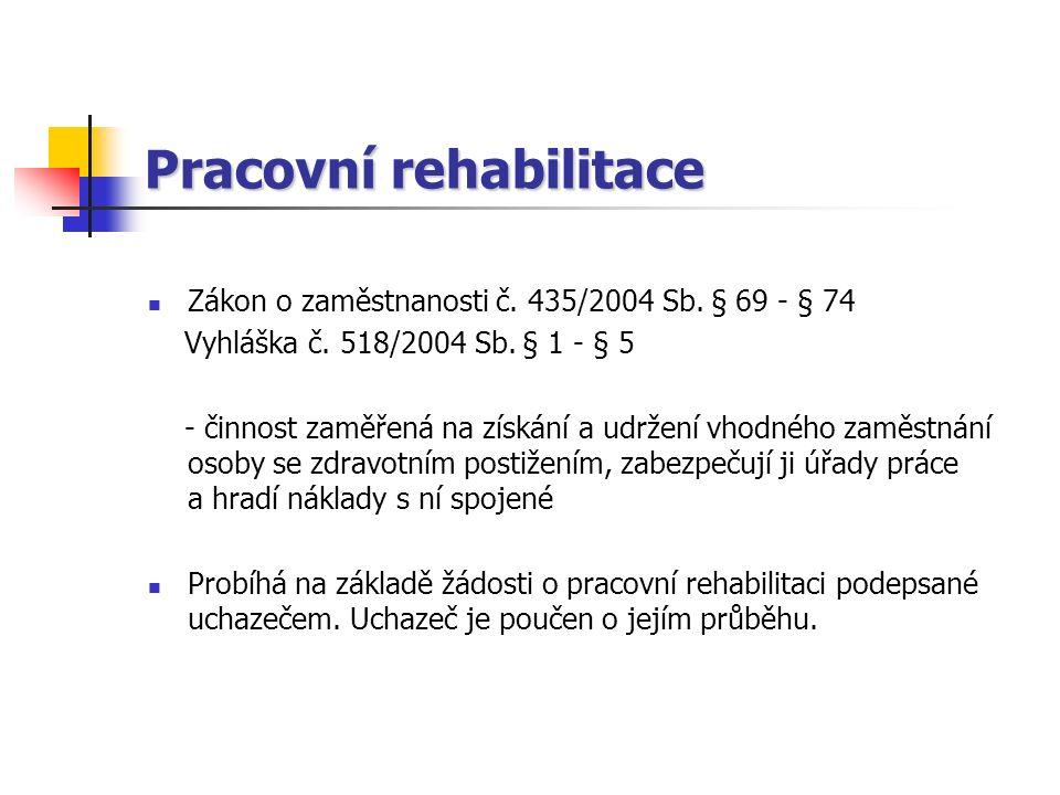Pracovní rehabilitace Zákon o zaměstnanosti č. 435/2004 Sb.