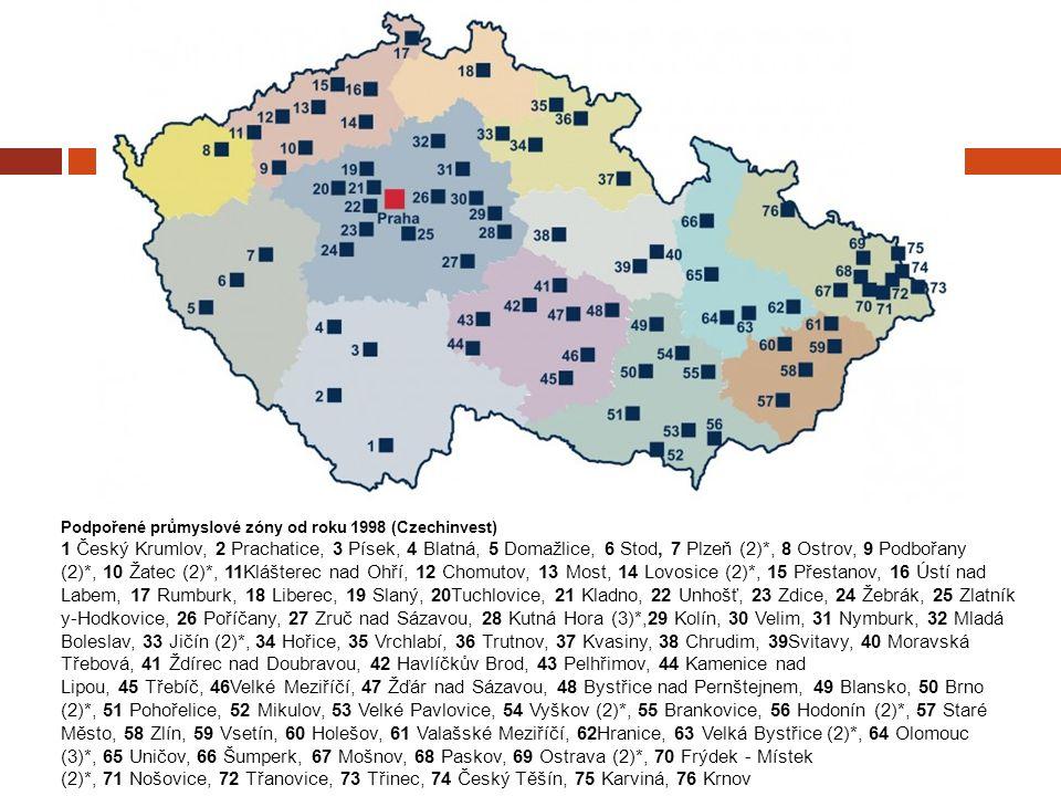 Podpořené průmyslové zóny od roku 1998 (Czechinvest) 1 Český Krumlov, 2 Prachatice, 3 Písek, 4 Blatná, 5 Domažlice, 6 Stod, 7 Plzeň (2)*, 8 Ostrov, 9 Podbořany (2)*, 10 Žatec (2)*, 11Klášterec nad Ohří, 12 Chomutov, 13 Most, 14 Lovosice (2)*, 15 Přestanov, 16 Ústí nad Labem, 17 Rumburk, 18 Liberec, 19 Slaný, 20Tuchlovice, 21 Kladno, 22 Unhošť, 23 Zdice, 24 Žebrák, 25 Zlatník y-Hodkovice, 26 Poříčany, 27 Zruč nad Sázavou, 28 Kutná Hora (3)*,29 Kolín, 30 Velim, 31 Nymburk, 32 Mladá Boleslav, 33 Jičín (2)*, 34 Hořice, 35 Vrchlabí, 36 Trutnov, 37 Kvasiny, 38 Chrudim, 39Svitavy, 40 Moravská Třebová, 41 Ždírec nad Doubravou, 42 Havlíčkův Brod, 43 Pelhřimov, 44 Kamenice nad Lipou, 45 Třebíč, 46Velké Meziříčí, 47 Žďár nad Sázavou, 48 Bystřice nad Pernštejnem, 49 Blansko, 50 Brno (2)*, 51 Pohořelice, 52 Mikulov, 53 Velké Pavlovice, 54 Vyškov (2)*, 55 Brankovice, 56 Hodonín (2)*, 57 Staré Město, 58 Zlín, 59 Vsetín, 60 Holešov, 61 Valašské Meziříčí, 62Hranice, 63 Velká Bystřice (2)*, 64 Olomouc (3)*, 65 Uničov, 66 Šumperk, 67 Mošnov, 68 Paskov, 69 Ostrava (2)*, 70 Frýdek - Místek (2)*, 71 Nošovice, 72 Třanovice, 73 Třinec, 74 Český Těšín, 75 Karviná, 76 Krnov
