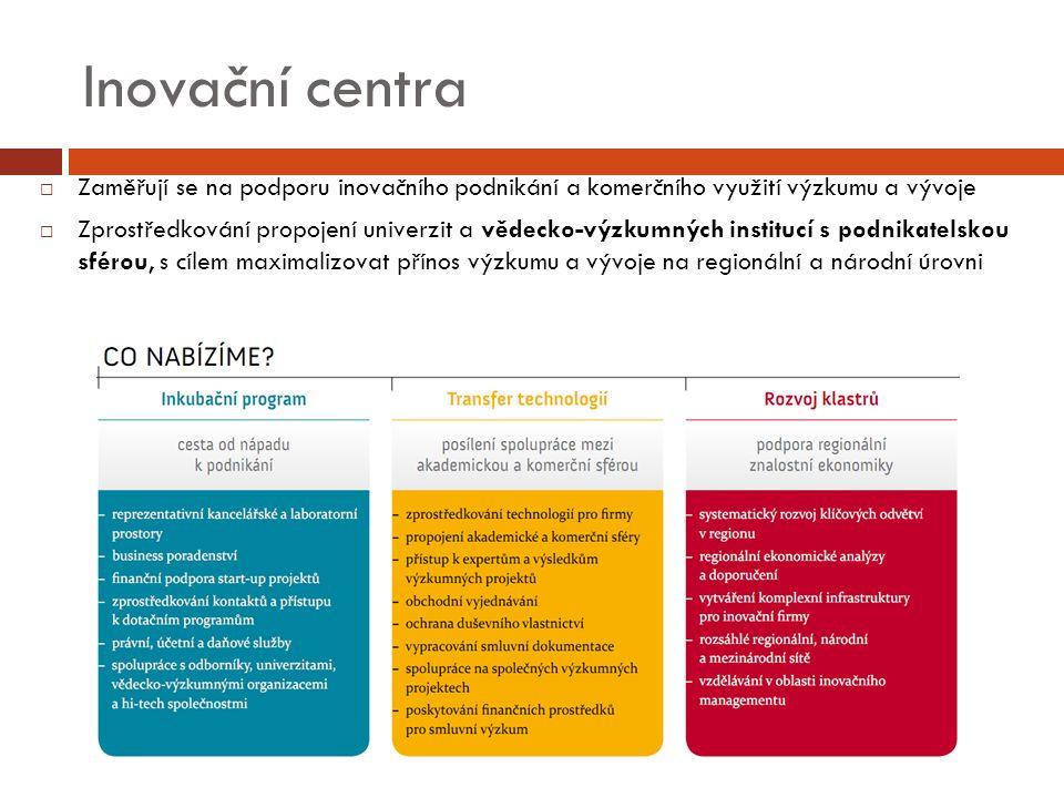 Inovační centra  Zaměřují se na podporu inovačního podnikání a komerčního využití výzkumu a vývoje  Zprostředkování propojení univerzit a vědecko-výzkumných institucí s podnikatelskou sférou, s cílem maximalizovat přínos výzkumu a vývoje na regionální a národní úrovni