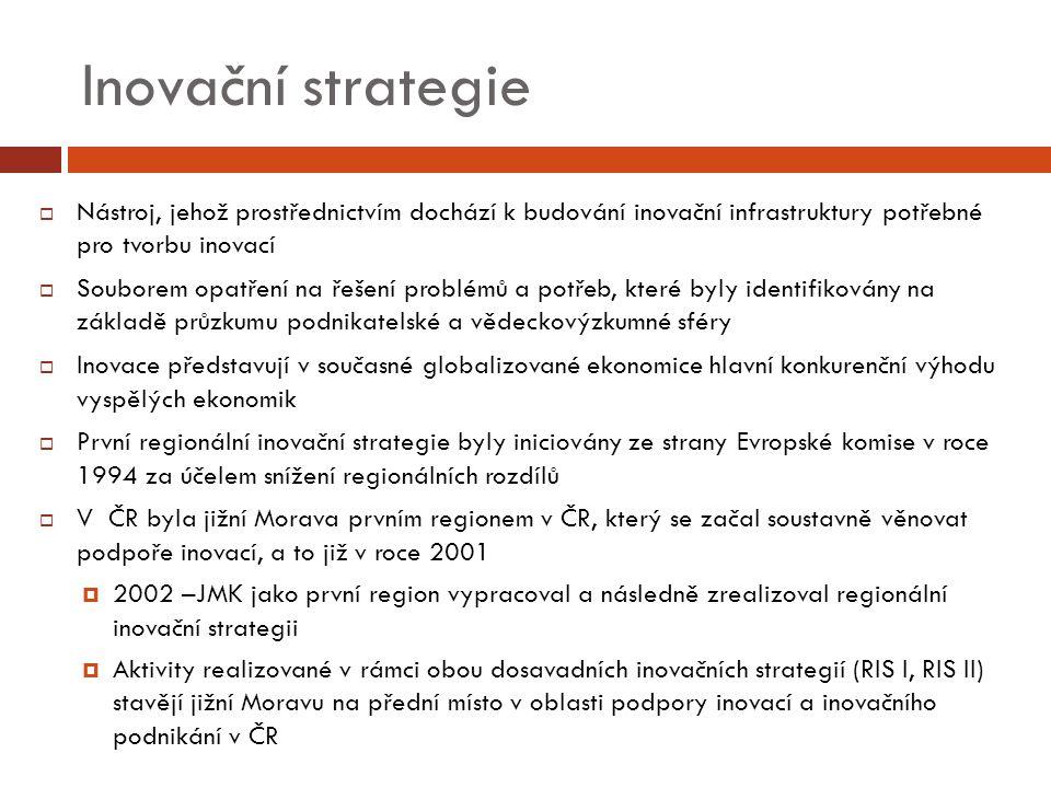Inovační strategie  Nástroj, jehož prostřednictvím dochází k budování inovační infrastruktury potřebné pro tvorbu inovací  Souborem opatření na řešení problémů a potřeb, které byly identifikovány na základě průzkumu podnikatelské a vědeckovýzkumné sféry  Inovace představují v současné globalizované ekonomice hlavní konkurenční výhodu vyspělých ekonomik  První regionální inovační strategie byly iniciovány ze strany Evropské komise v roce 1994 za účelem snížení regionálních rozdílů  V ČR byla jižní Morava prvním regionem v ČR, který se začal soustavně věnovat podpoře inovací, a to již v roce 2001  2002 –JMK jako první region vypracoval a následně zrealizoval regionální inovační strategii  Aktivity realizované v rámci obou dosavadních inovačních strategií (RIS I, RIS II) stavějí jižní Moravu na přední místo v oblasti podpory inovací a inovačního podnikání v ČR