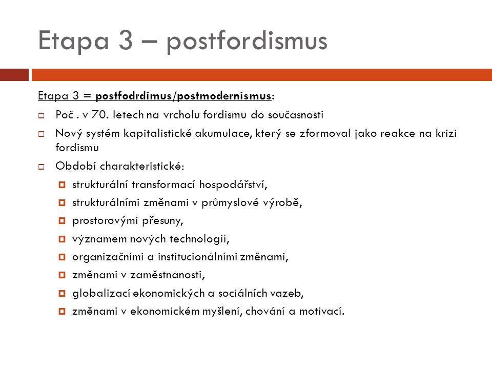 Etapa 3 – postfordismus Etapa 3 = postfodrdimus/postmodernismus:  Poč.