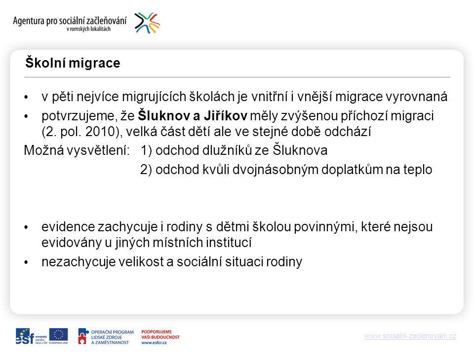 www.socialni-zaclenovani.cz Školní migrace v pěti nejvíce migrujících školách je vnitřní i vnější migrace vyrovnaná potvrzujeme, že Šluknov a Jiříkov měly zvýšenou příchozí migraci (2.