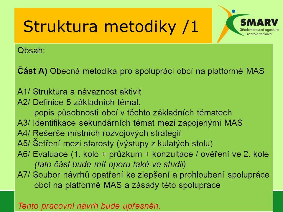 Struktura metodiky /1 Obsah: Část A) Obecná metodika pro spolupráci obcí na platformě MAS A1/ Struktura a návaznost aktivit A2/ Definice 5 základních témat, popis působnosti obcí v těchto základních tématech A3/ Identifikace sekundárních témat mezi zapojenými MAS A4/ Rešerše místních rozvojových strategií A5/ Šetření mezi starosty (výstupy z kulatých stolů) A6/ Evaluace (1.
