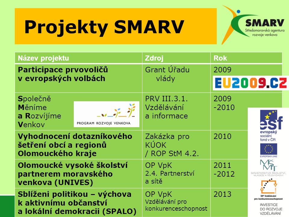 """2) Projekt """"MAS jako nástroj spolupráce pro efektivní chod úřadů (EChÚ)"""