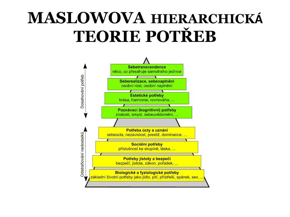 MASLOWOVA HIERARCHICK Á TEORIE POTŘEB