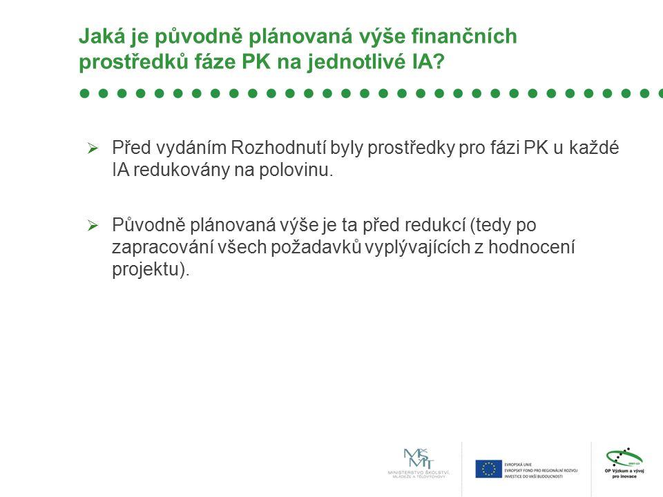 Jaká je původně plánovaná výše finančních prostředků fáze PK na jednotlivé IA?  Před vydáním Rozhodnutí byly prostředky pro fázi PK u každé IA reduko