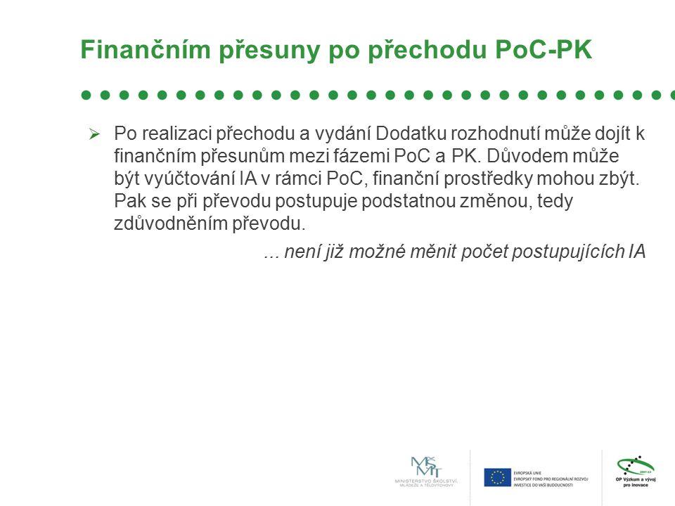 Finančním přesuny po přechodu PoC-PK  Po realizaci přechodu a vydání Dodatku rozhodnutí může dojít k finančním přesunům mezi fázemi PoC a PK.