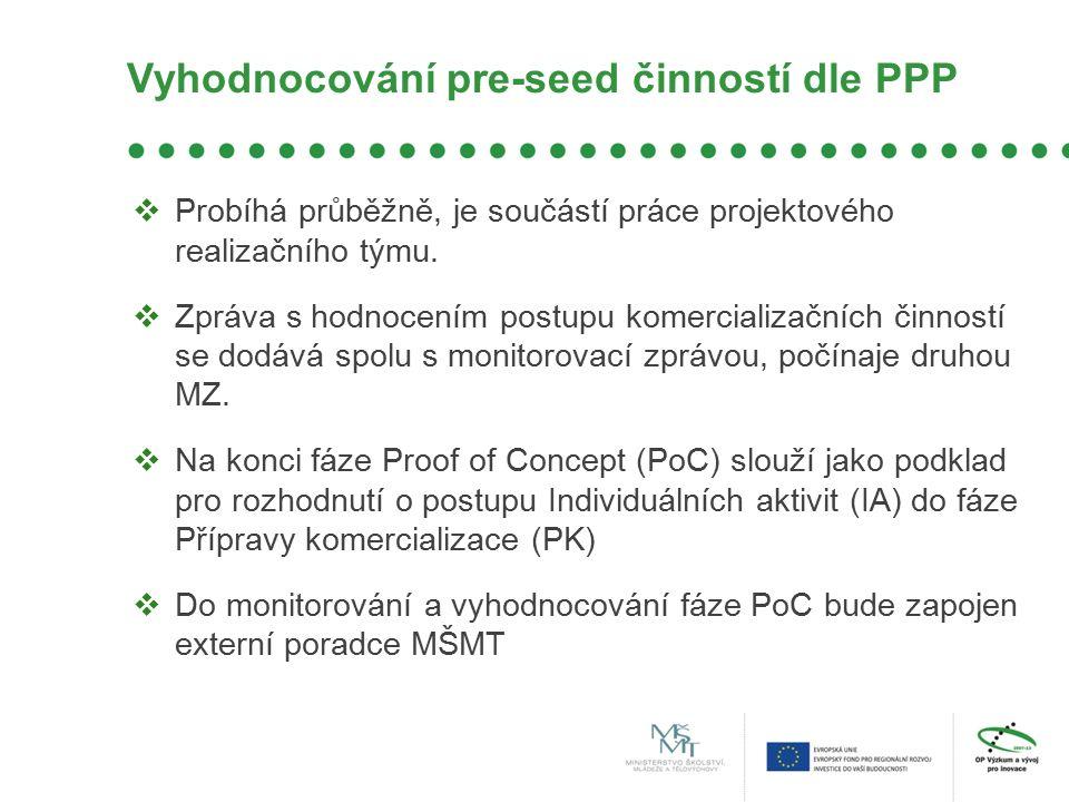 Vyhodnocování pre-seed činností dle PPP  Probíhá průběžně, je součástí práce projektového realizačního týmu.  Zpráva s hodnocením postupu komerciali