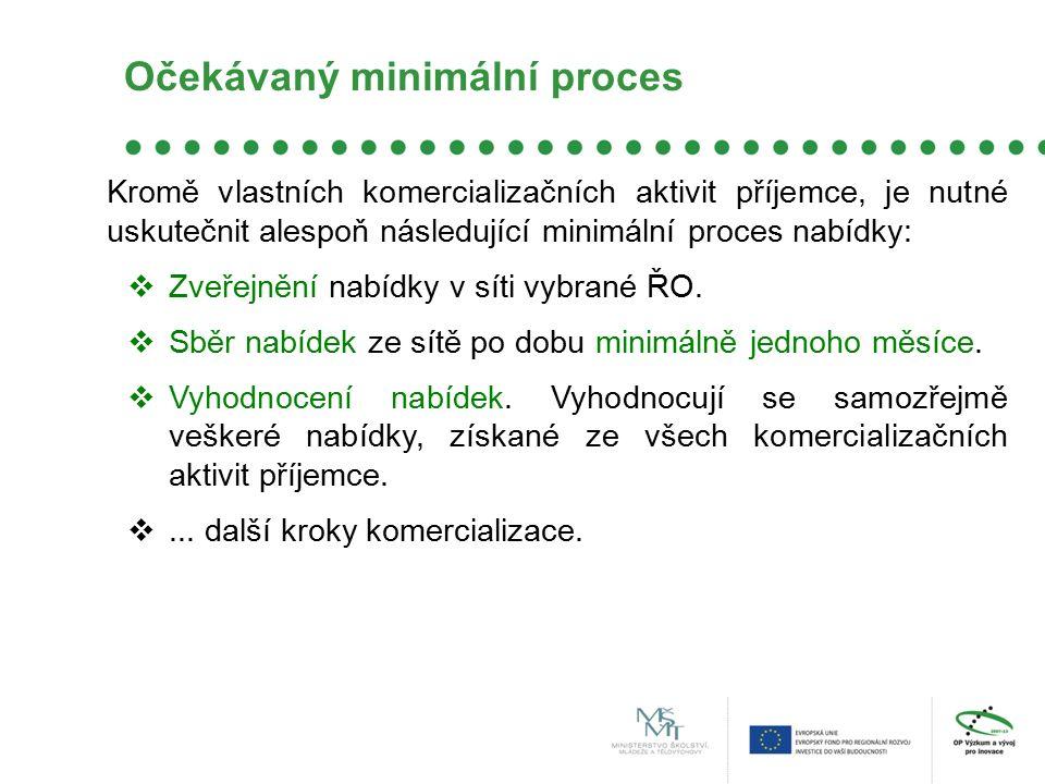 Očekávaný minimální proces Kromě vlastních komercializačních aktivit příjemce, je nutné uskutečnit alespoň následující minimální proces nabídky:  Zveřejnění nabídky v síti vybrané ŘO.