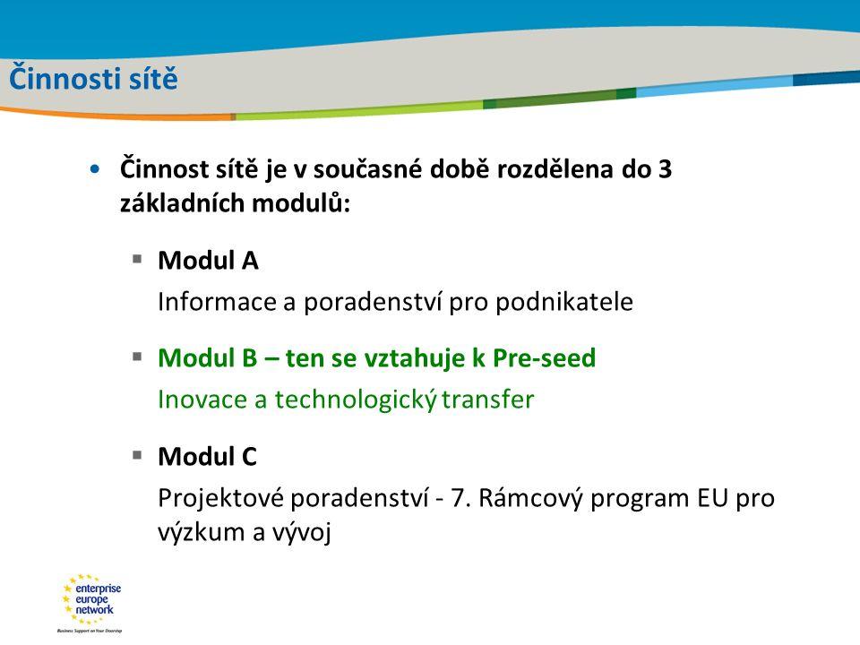 Title of the presentation | Date |‹#› Činnosti sítě Činnost sítě je v současné době rozdělena do 3 základních modulů:  Modul A Informace a poradenství pro podnikatele  Modul B – ten se vztahuje k Pre-seed Inovace a technologický transfer  Modul C Projektové poradenství - 7.