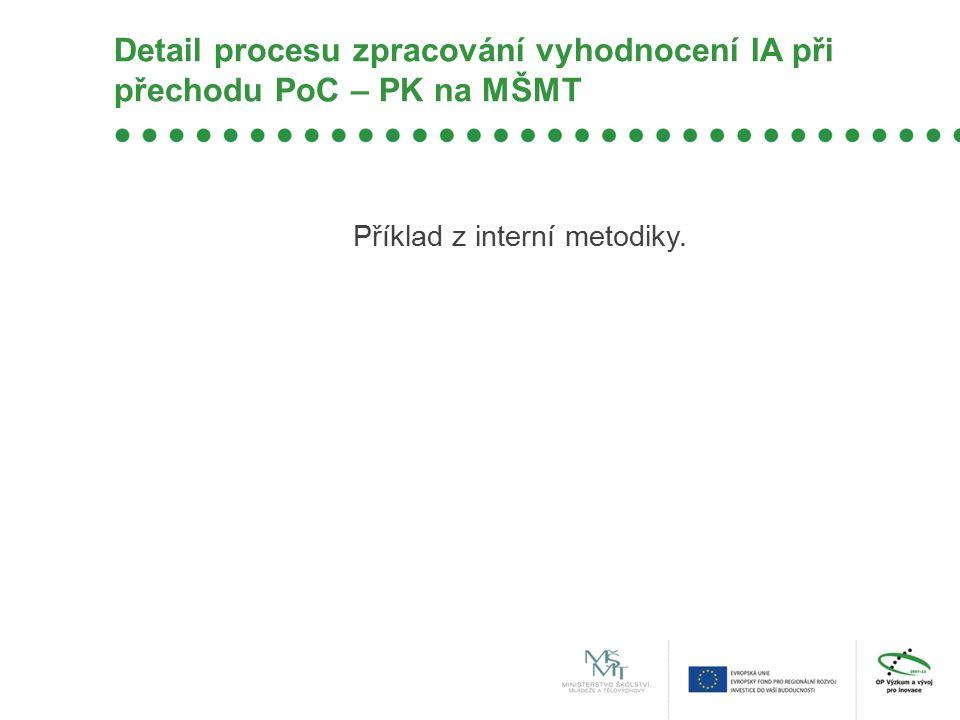Detail procesu zpracování vyhodnocení IA při přechodu PoC – PK na MŠMT Příklad z interní metodiky.