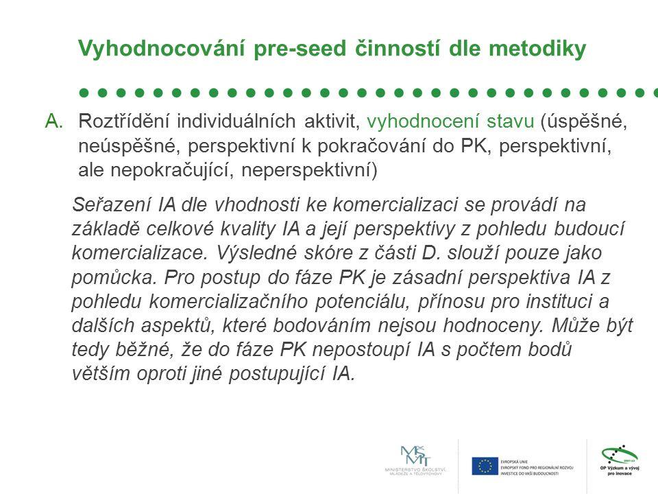 Vyhodnocování pre-seed činností dle metodiky A.Roztřídění individuálních aktivit, vyhodnocení stavu (úspěšné, neúspěšné, perspektivní k pokračování do