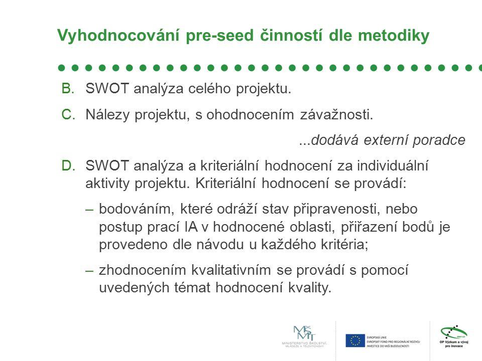 Vyhodnocování pre-seed činností dle metodiky B.SWOT analýza celého projektu. C.Nálezy projektu, s ohodnocením závažnosti....dodává externí poradce D.S