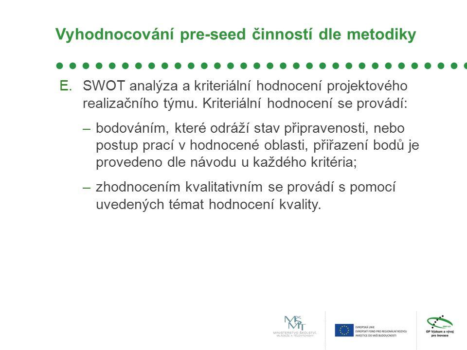 Vyhodnocování pre-seed činností dle metodiky E.SWOT analýza a kriteriální hodnocení projektového realizačního týmu. Kriteriální hodnocení se provádí: