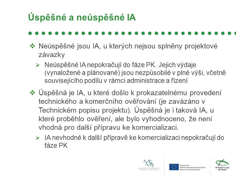 Title of the presentation   Date  ‹#› První kroky: Kontaktujte lokální EEN kancelář Vyplňte formulář R&D profilu Zašlete do systému Příprava hledání partnera