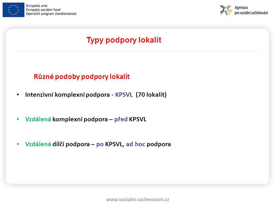 Typy podpory lokalit Různé podoby podpory lokalit Intenzivní komplexní podpora - KPSVL (70 lokalit) Vzdálená komplexní podpora – před KPSVL Vzdálená d