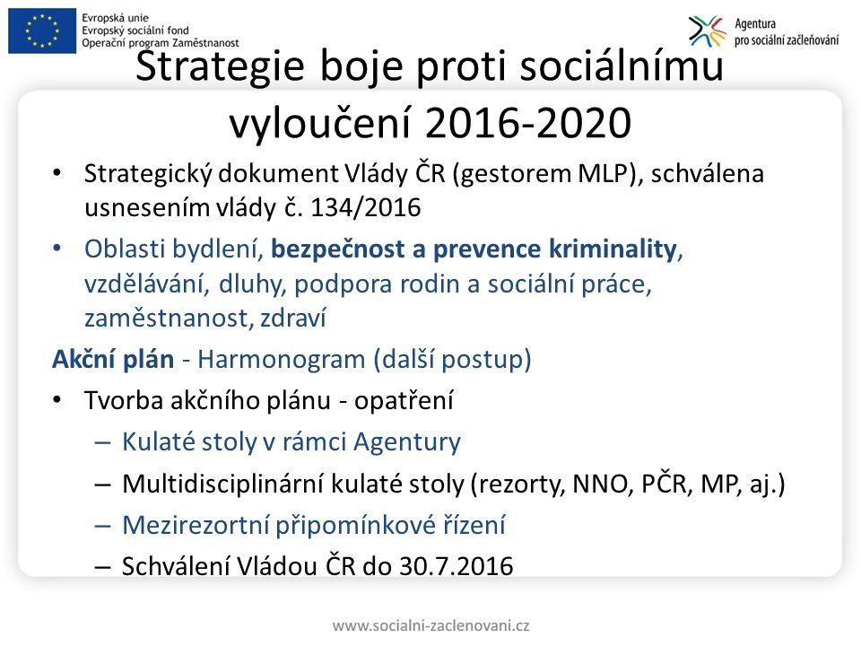 Strategie boje proti sociálnímu vyloučení 2016-2020 Strategický dokument Vlády ČR (gestorem MLP), schválena usnesením vlády č. 134/2016 Oblasti bydlen