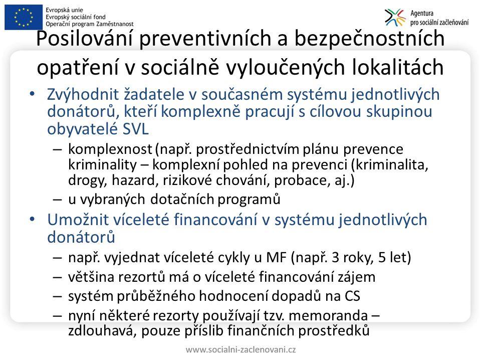 Posilování preventivních a bezpečnostních opatření v sociálně vyloučených lokalitách Zvýhodnit žadatele v současném systému jednotlivých donátorů, kte