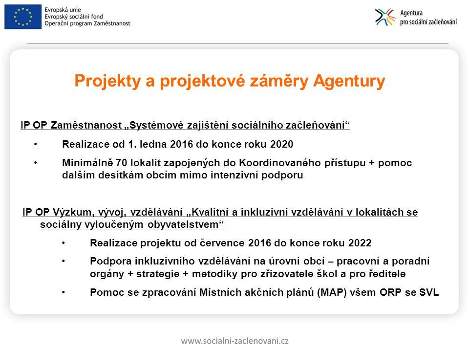Struktura Agentury od 1.1.
